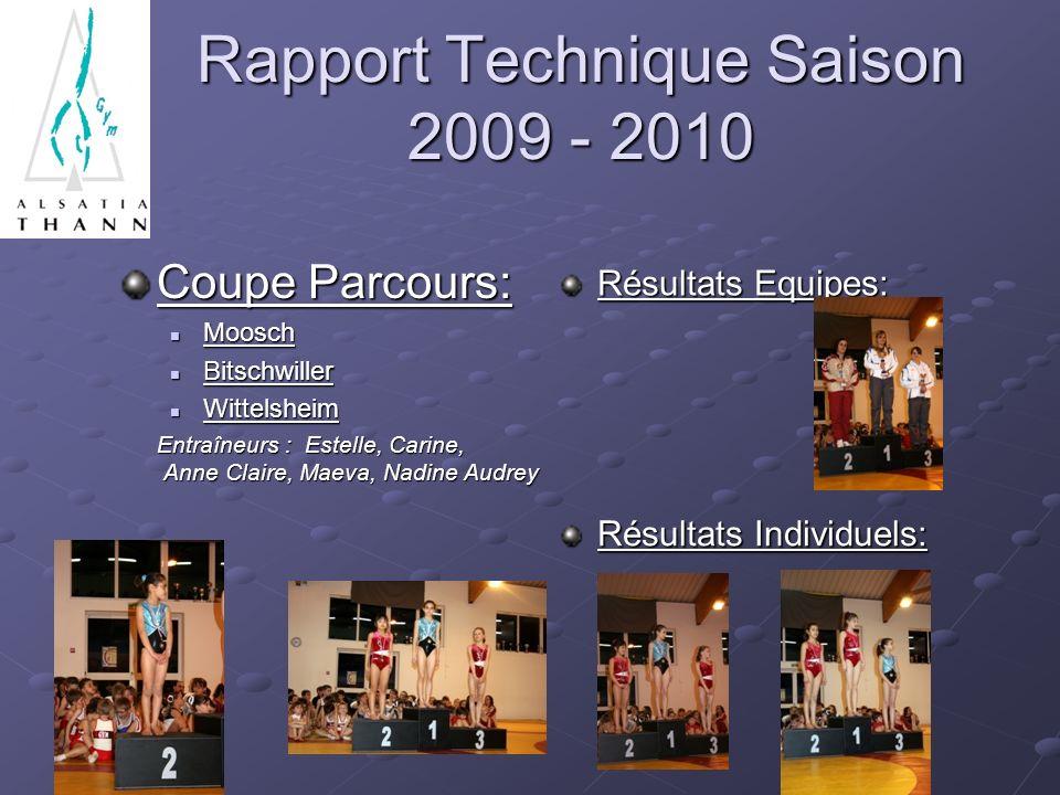 Rapport Technique Saison 2009 - 2010 Résultats Equipes: Résultats Individuels: Coupe Parcours: Moosch Moosch Bitschwiller Bitschwiller Wittelsheim Wit