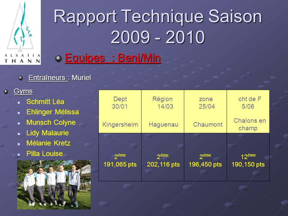 Rapport Technique Saison 2009 - 2010 Equipes : Benj/Min Dept 30/01 Région 14/03 zone 25/04 cht de F 5/06 Kingersheim Haguenau Chaumont Chalons en cham