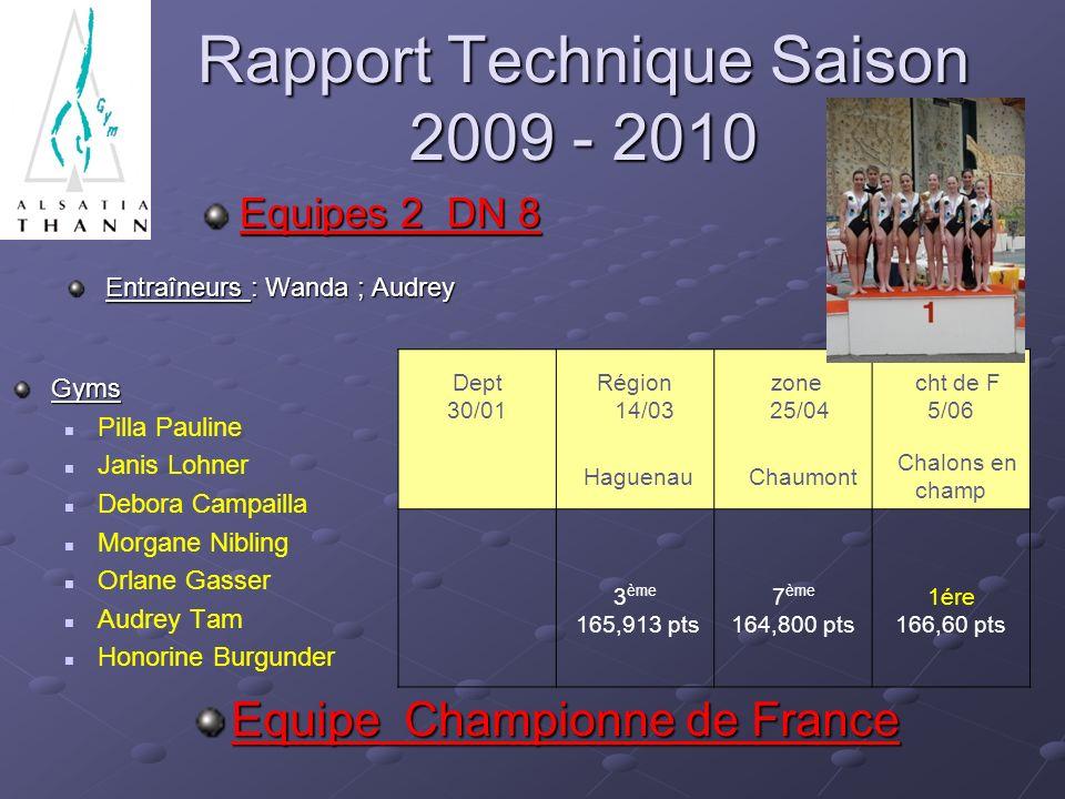 Rapport Technique Saison 2009 - 2010 Equipes 2 DN 8 Dept 30/01 Région 14/03 zone 25/04 cht de F 5/06 Haguenau Chaumont Chalons en champ 3 ème 165,913