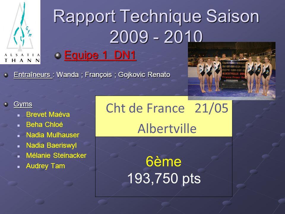 Rapport Technique Saison 2009 - 2010 Equipe 1 DN1 Cht de France 21/05 Albertville 6ème 193,750 pts Entraîneurs : Wanda ; François ; Gojkovic Renato Gy