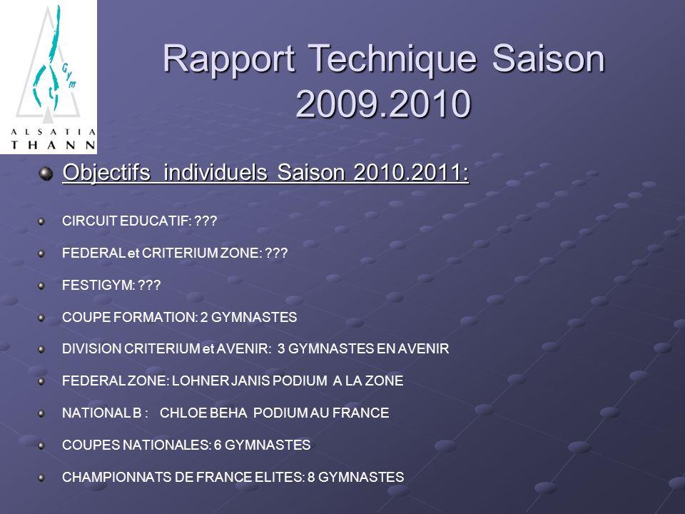 Objectifs individuels Saison 2010.2011: CIRCUIT EDUCATIF: ??.