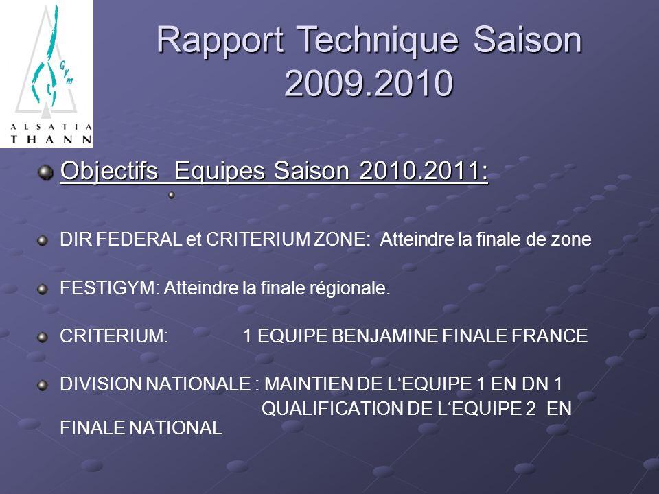 Objectifs Equipes Saison 2010.2011: DIR FEDERAL et CRITERIUM ZONE: Atteindre la finale de zone FESTIGYM: Atteindre la finale régionale. CRITERIUM: 1 E