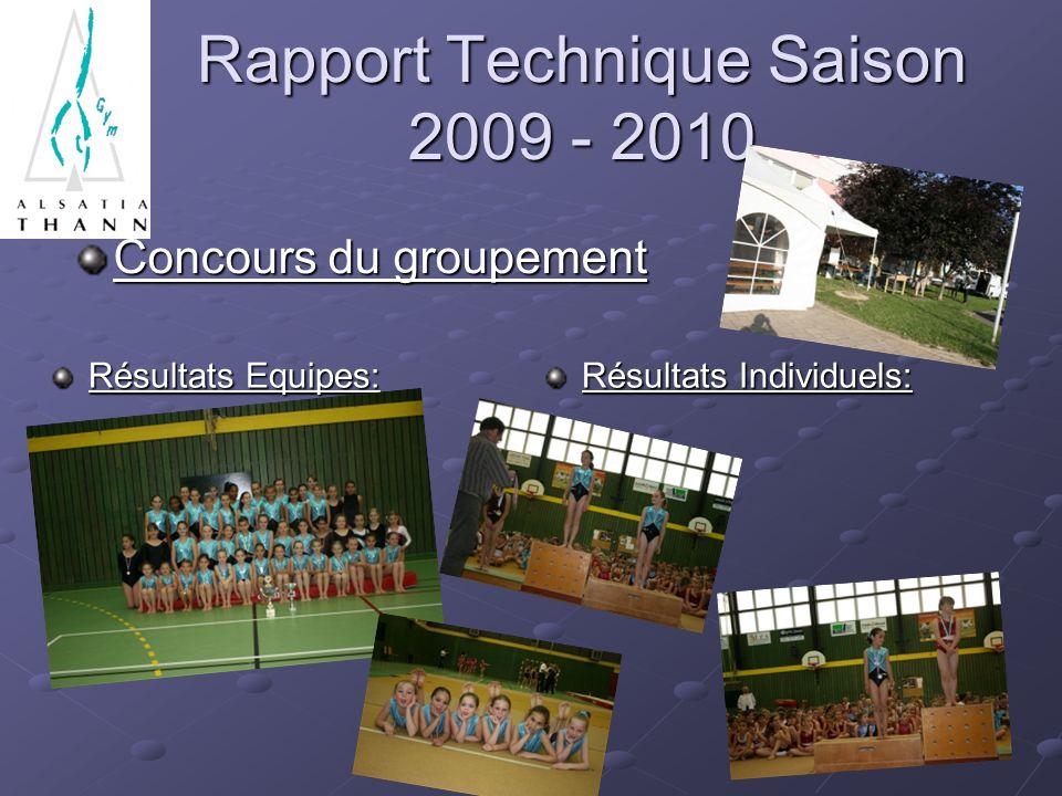 Rapport Technique Saison 2009 - 2010 Résultats Equipes: Résultats Individuels: Concours du groupement