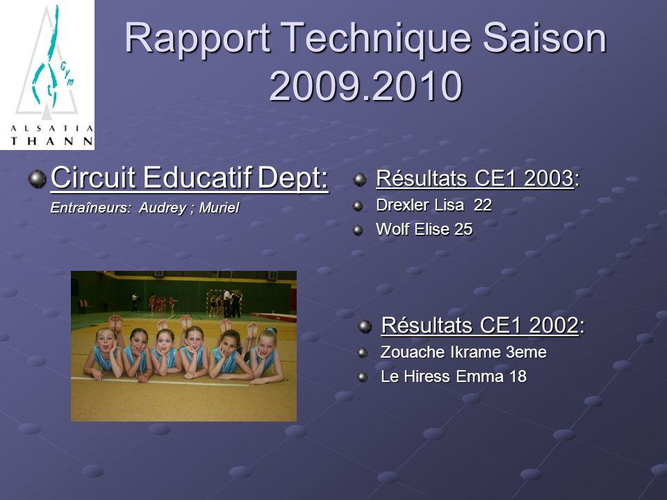 Rapport Technique Saison 2009.2010 Résultats CE1 2003: Drexler Lisa 22 Wolf Elise 25 Circuit Educatif Dept: Entraîneurs: Audrey ; Muriel Entraîneurs: