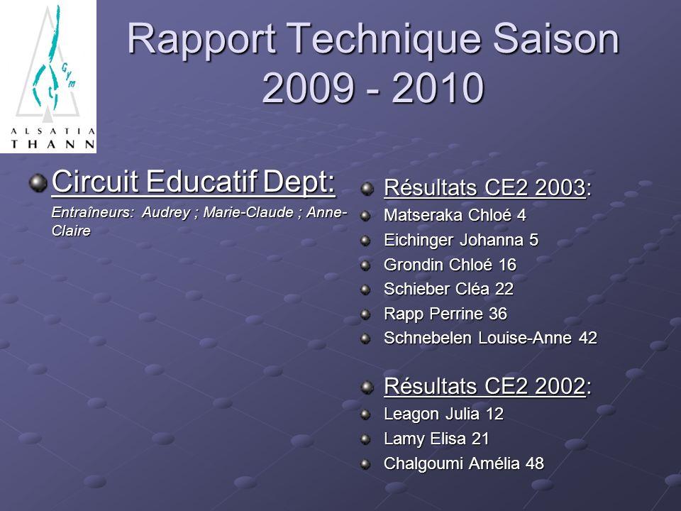 Rapport Technique Saison 2009 - 2010 Circuit Educatif Dept: Entraîneurs: Audrey ; Marie-Claude ; Anne- Claire Entraîneurs: Audrey ; Marie-Claude ; Ann