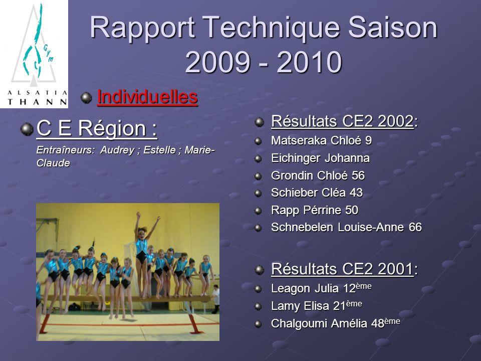 Rapport Technique Saison 2009 - 2010 C E Région : Entraîneurs: Audrey ; Estelle ; Marie- Claude Entraîneurs: Audrey ; Estelle ; Marie- Claude Résultat