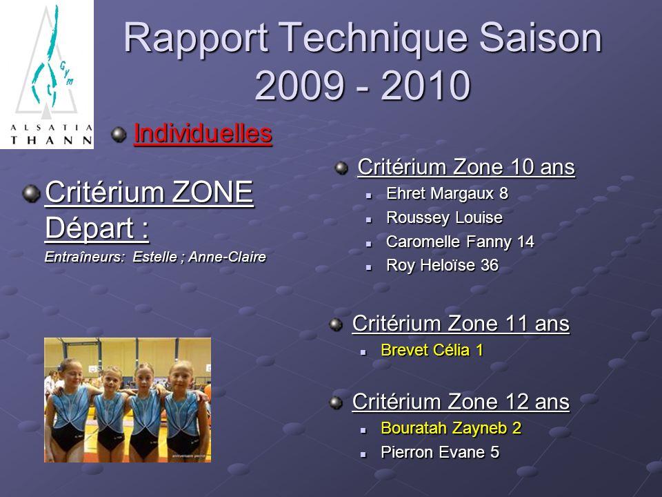 Rapport Technique Saison 2009 - 2010 Critérium Zone 10 ans Ehret Margaux 8 Roussey Louise Caromelle Fanny 14 Roy Heloïse 36 Critérium Zone 11 ans Brev