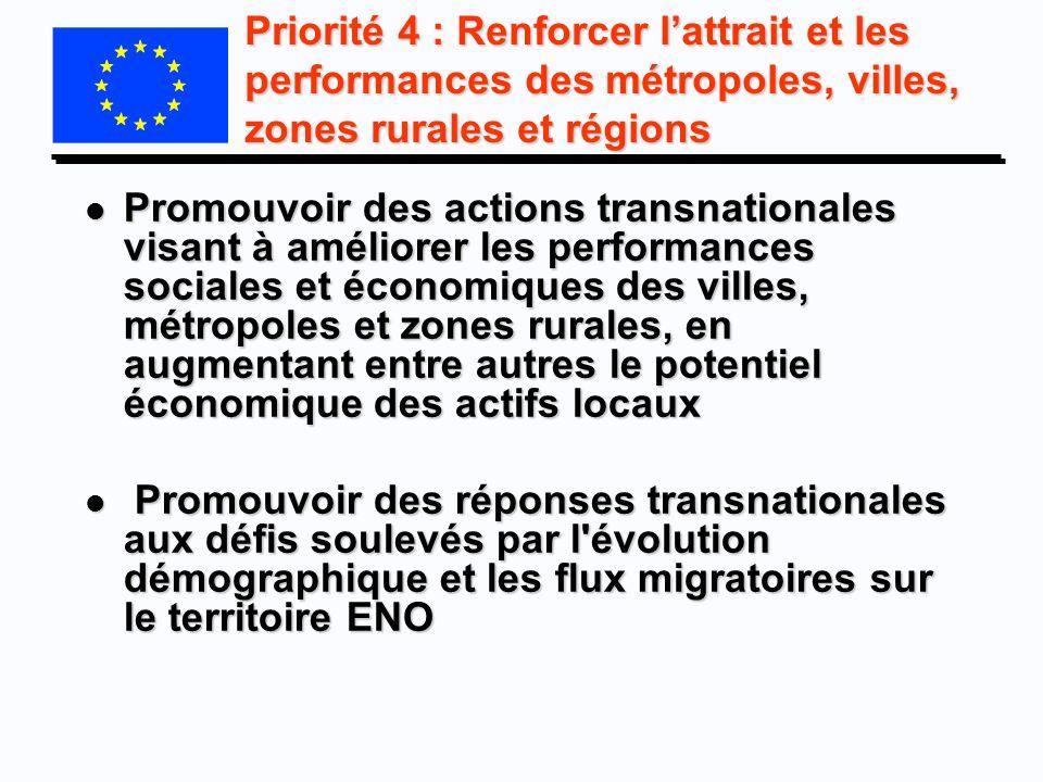 Priorité 4 : Renforcer lattrait et les performances des métropoles, villes, zones rurales et régions l Promouvoir des actions transnationales visant à