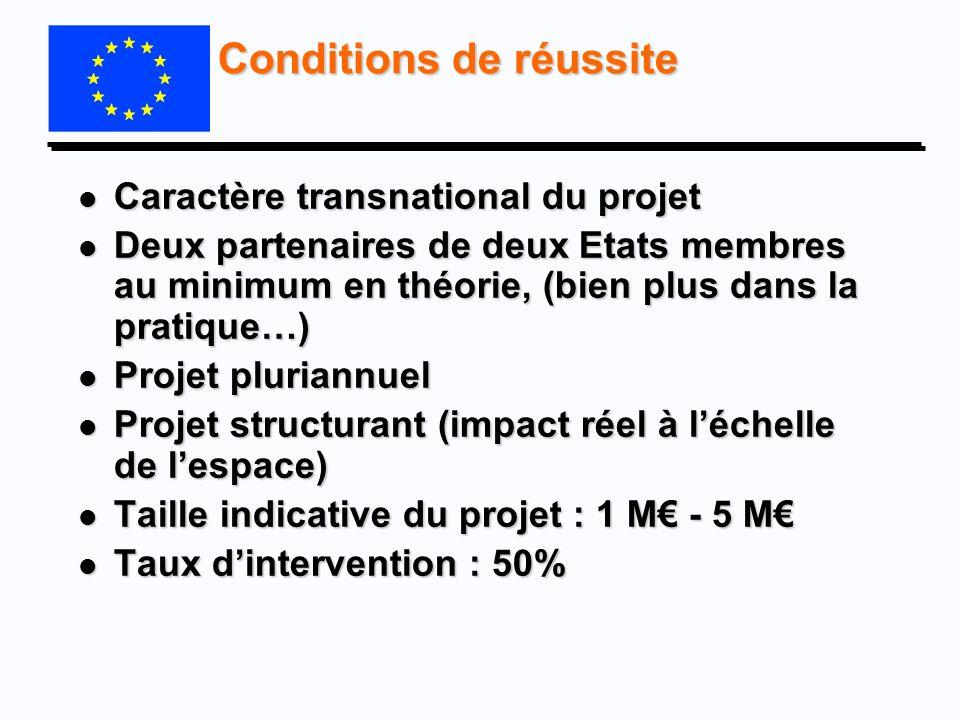 Conditions de réussite l Caractère transnational du projet l Deux partenaires de deux Etats membres au minimum en théorie, (bien plus dans la pratique