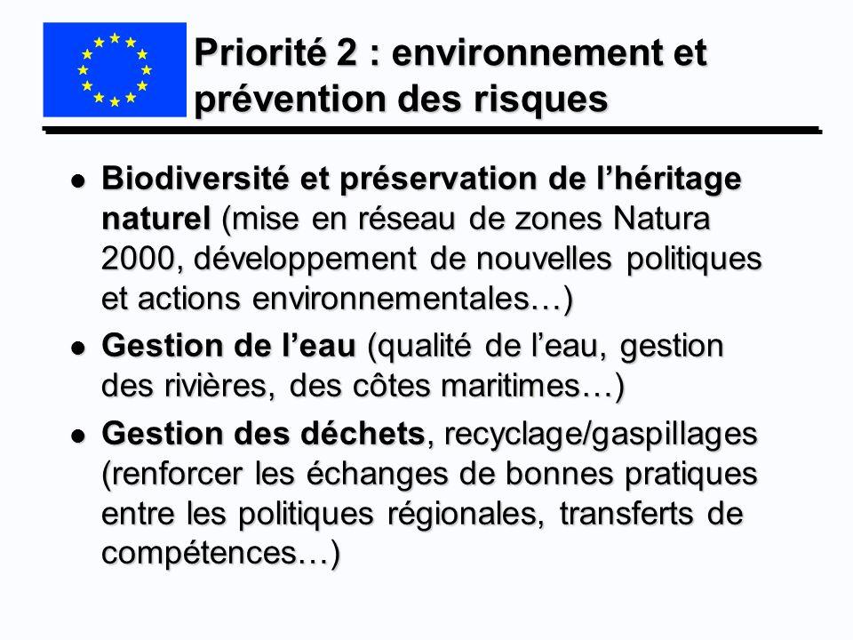 Priorité 2 : environnement et prévention des risques l Biodiversité et préservation de lhéritage naturel (mise en réseau de zones Natura 2000, dévelop