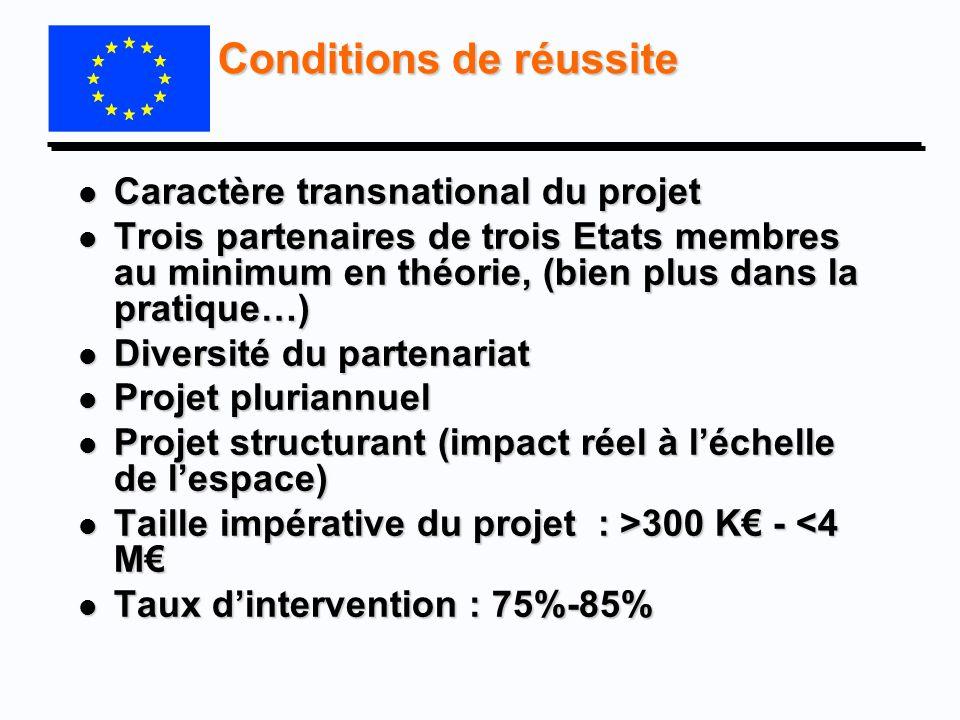 Conditions de réussite l Caractère transnational du projet l Trois partenaires de trois Etats membres au minimum en théorie, (bien plus dans la pratiq