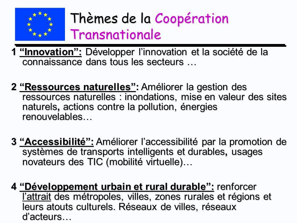Thèmes de la Coopération Transnationale 1 Innovation: Développer linnovation et la société de la connaissance dans tous les secteurs … 2 Ressources na