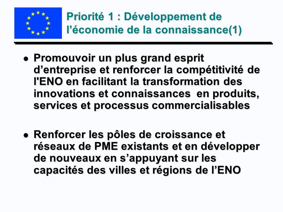 Priorité 1 : Développement de léconomie de la connaissance (2) l Utiliser et améliorer la coopération territoriale pour renforcer le cadre institutionnel et spatial de linnovation et des transferts de connaissances en ENO