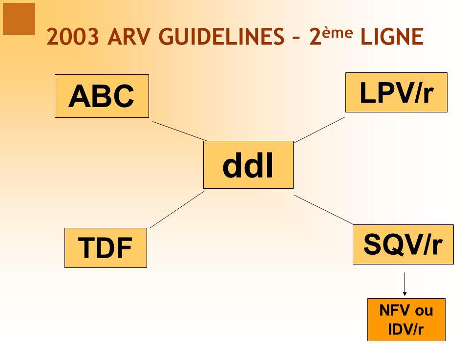 ddI ABC TDF LPV/r SQV/r NFV ou IDV/r 2003 ARV GUIDELINES – 2 ème LIGNE