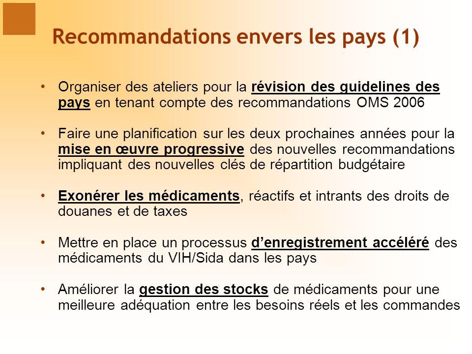 Recommandations envers les pays (1) Organiser des ateliers pour la révision des guidelines des pays en tenant compte des recommandations OMS 2006 Fair