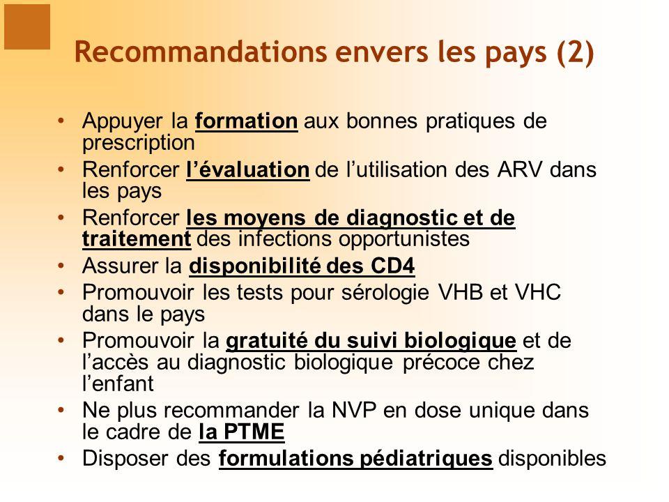 Recommandations envers les pays (2) Appuyer la formation aux bonnes pratiques de prescription Renforcer lévaluation de lutilisation des ARV dans les p