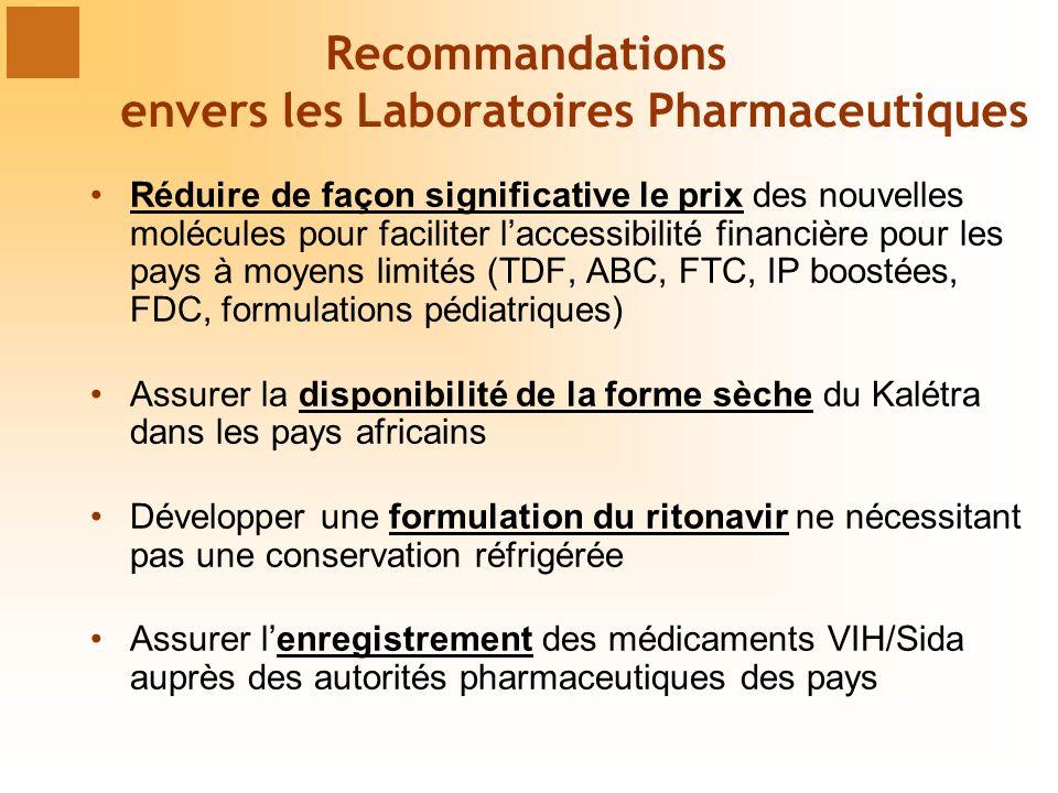 Recommandations envers les Laboratoires Pharmaceutiques Réduire de façon significative le prix des nouvelles molécules pour faciliter laccessibilité financière pour les pays à moyens limités (TDF, ABC, FTC, IP boostées, FDC, formulations pédiatriques) Assurer la disponibilité de la forme sèche du Kalétra dans les pays africains Développer une formulation du ritonavir ne nécessitant pas une conservation réfrigérée Assurer lenregistrement des médicaments VIH/Sida auprès des autorités pharmaceutiques des pays