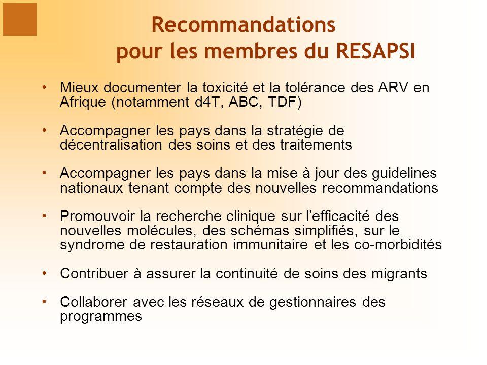 Recommandations pour les membres du RESAPSI Mieux documenter la toxicité et la tolérance des ARV en Afrique (notamment d4T, ABC, TDF) Accompagner les