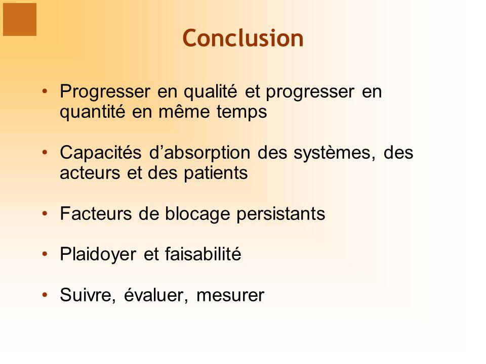 Conclusion Progresser en qualité et progresser en quantité en même temps Capacités dabsorption des systèmes, des acteurs et des patients Facteurs de blocage persistants Plaidoyer et faisabilité Suivre, évaluer, mesurer