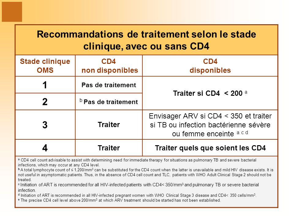 Recommandations de traitement selon le stade clinique, avec ou sans CD4 Stade clinique OMS CD4 non disponibles CD4 disponibles 1 Pas de traitement Traiter si CD4 < 200 a 2 b Pas de traitement 3 Traiter Envisager ARV si CD4 < 350 et traiter si TB ou infection bactérienne sévère ou femme enceinte a c d 4 TraiterTraiter quels que soient les CD4 a CD4 cell count advisable to assist with determining need for immediate therapy for situations as pulmonary TB and severe bacterial infections, which may occur at any CD4 level.