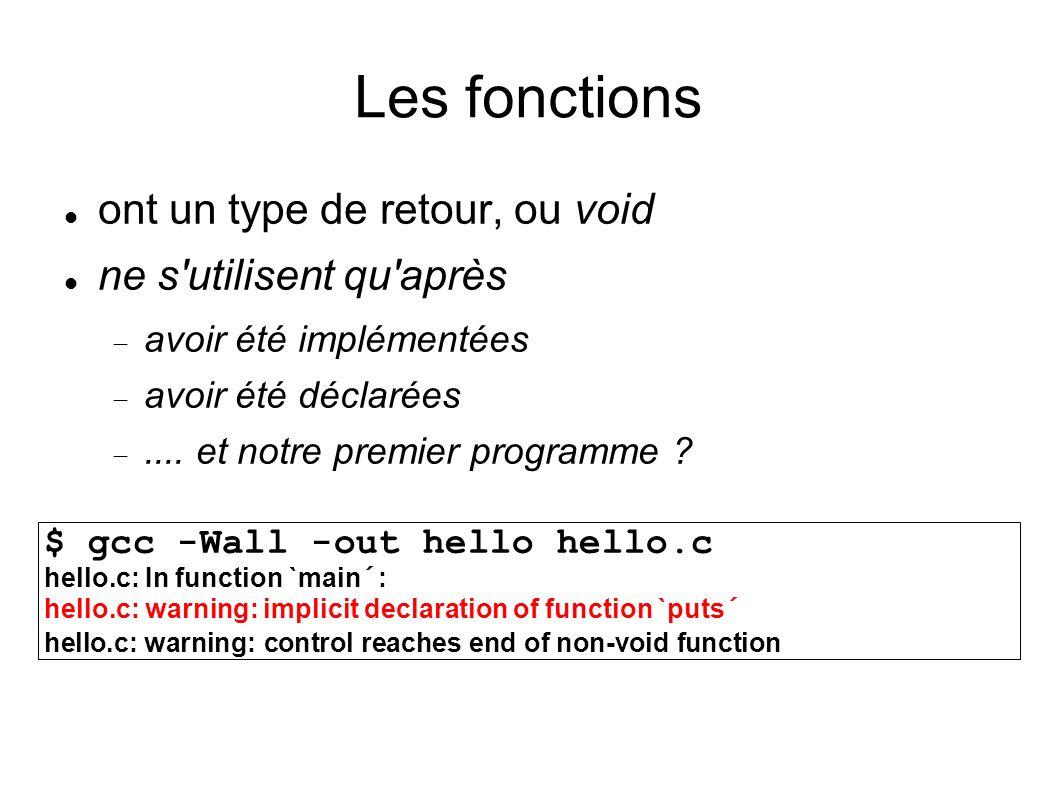 Les fonctions ont un type de retour, ou void ne s utilisent qu après avoir été implémentées avoir été déclarées....