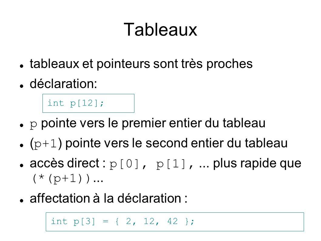 Tableaux tableaux et pointeurs sont très proches déclaration: p pointe vers le premier entier du tableau ( p+1 ) pointe vers le second entier du tableau accès direct : p[0], p[1],...