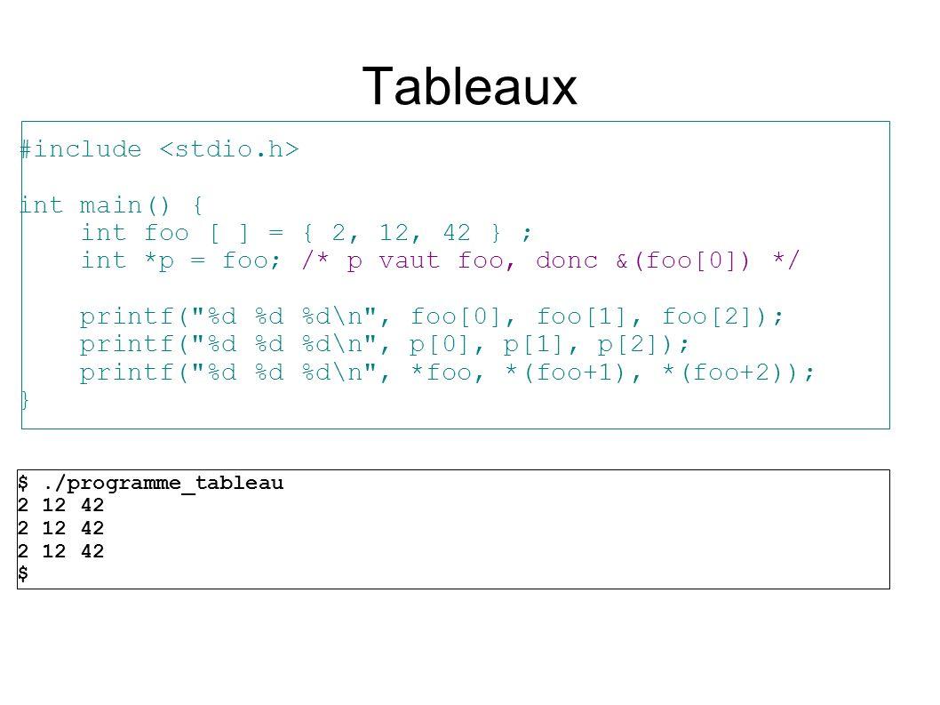 Tableaux #include int main() { int foo [ ] = { 2, 12, 42 } ; int *p = foo; /* p vaut foo, donc &(foo[0]) */ printf( %d %d %d\n , foo[0], foo[1], foo[2]); printf( %d %d %d\n , p[0], p[1], p[2]); printf( %d %d %d\n , *foo, *(foo+1), *(foo+2)); } $./programme_tableau 2 12 42 $