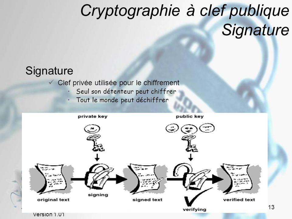 Janvier - Février 2005 Version 1.01 13 Cryptographie à clef publique Signature Signature Clef privée utilisée pour le chiffrement Seul son détenteur peut chiffrer Tout le monde peut déchiffrer