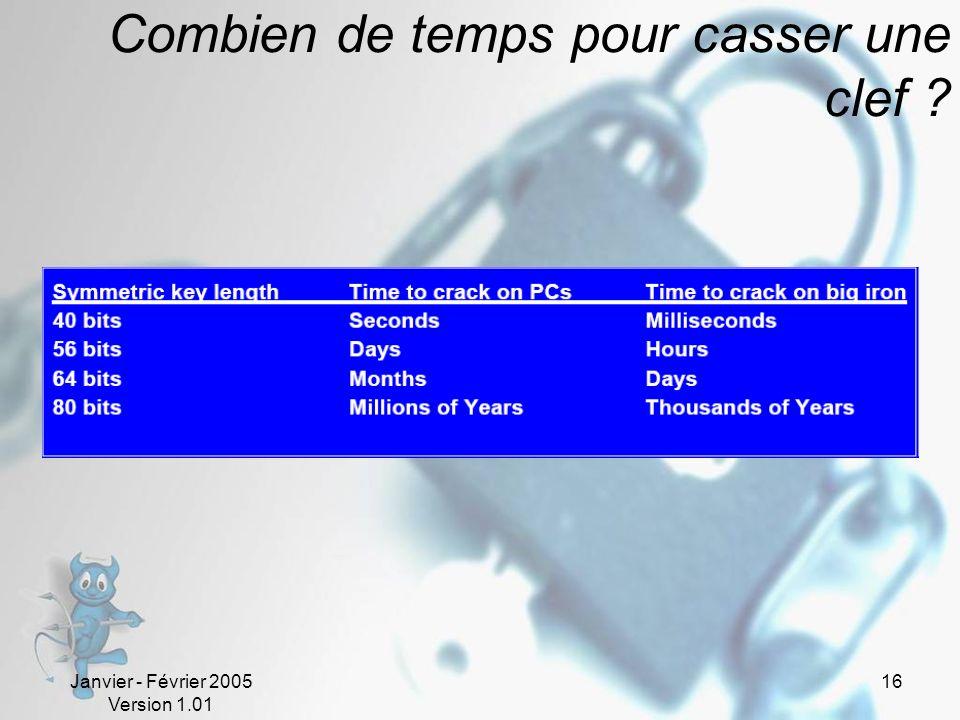 Janvier - Février 2005 Version 1.01 16 Combien de temps pour casser une clef ?