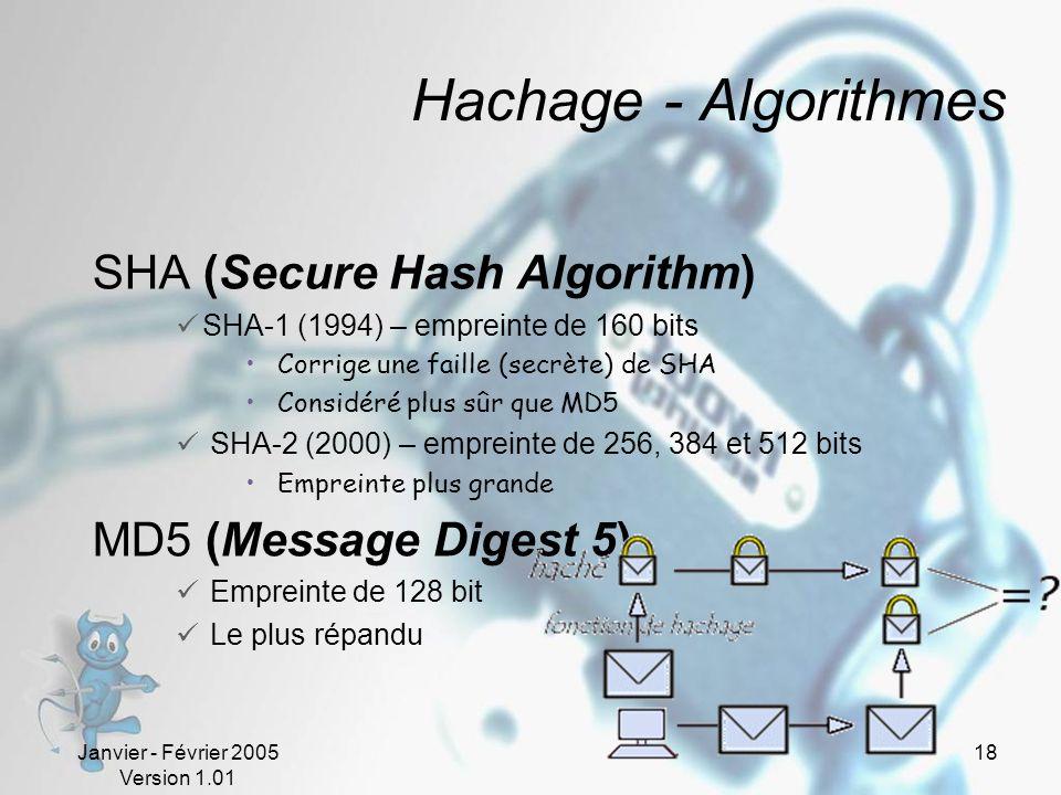 Janvier - Février 2005 Version 1.01 18 Hachage - Algorithmes SHA (Secure Hash Algorithm) SHA-1 (1994) – empreinte de 160 bits Corrige une faille (secrète) de SHA Considéré plus sûr que MD5 SHA-2 (2000) – empreinte de 256, 384 et 512 bits Empreinte plus grande MD5 (Message Digest 5) Empreinte de 128 bit Le plus répandu