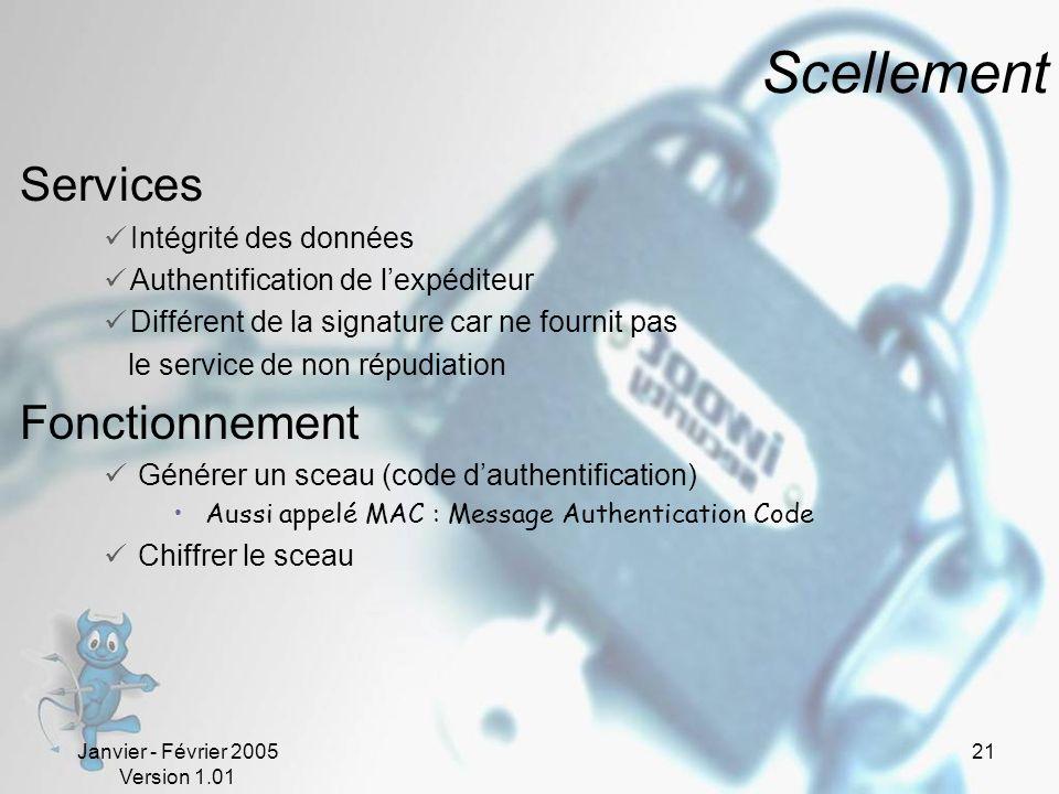 Janvier - Février 2005 Version 1.01 21 Scellement Services Intégrité des données Authentification de lexpéditeur Différent de la signature car ne fournit pas le service de non répudiation Fonctionnement Générer un sceau (code dauthentification) Aussi appelé MAC : Message Authentication Code Chiffrer le sceau