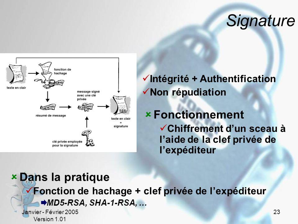 Janvier - Février 2005 Version 1.01 23 Signature Services Intégrité + Authentification Non répudiation Fonctionnement Chiffrement dun sceau à laide de la clef privée de lexpéditeur Dans la pratique Fonction de hachage + clef privée de lexpéditeur MD5-RSA, SHA-1-RSA, …