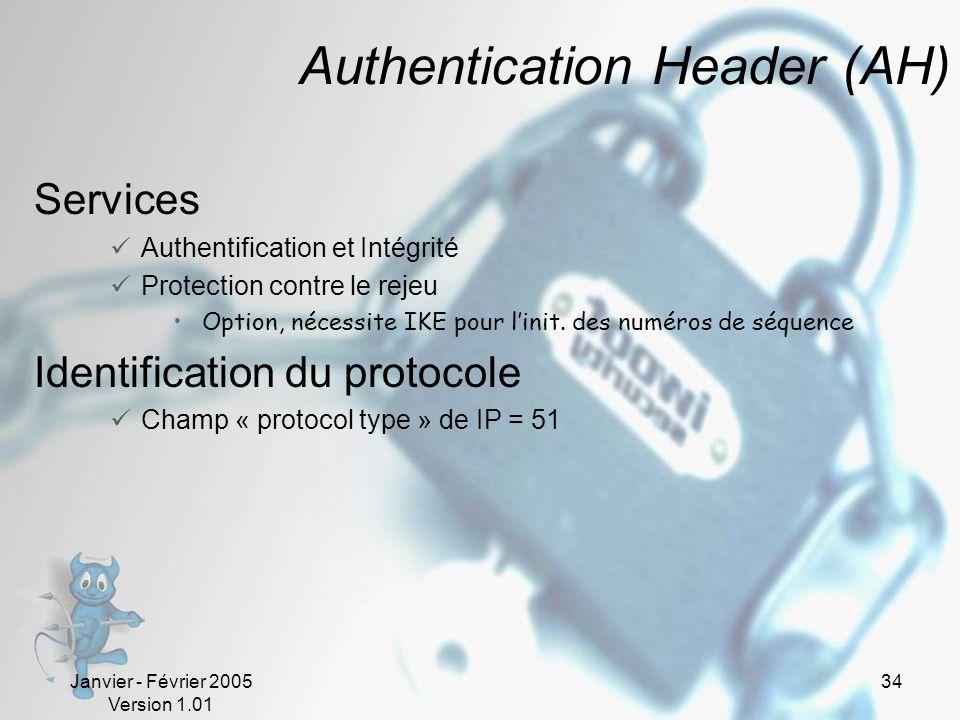 Janvier - Février 2005 Version 1.01 34 Authentication Header (AH) Services Authentification et Intégrité Protection contre le rejeu Option, nécessite IKE pour linit.