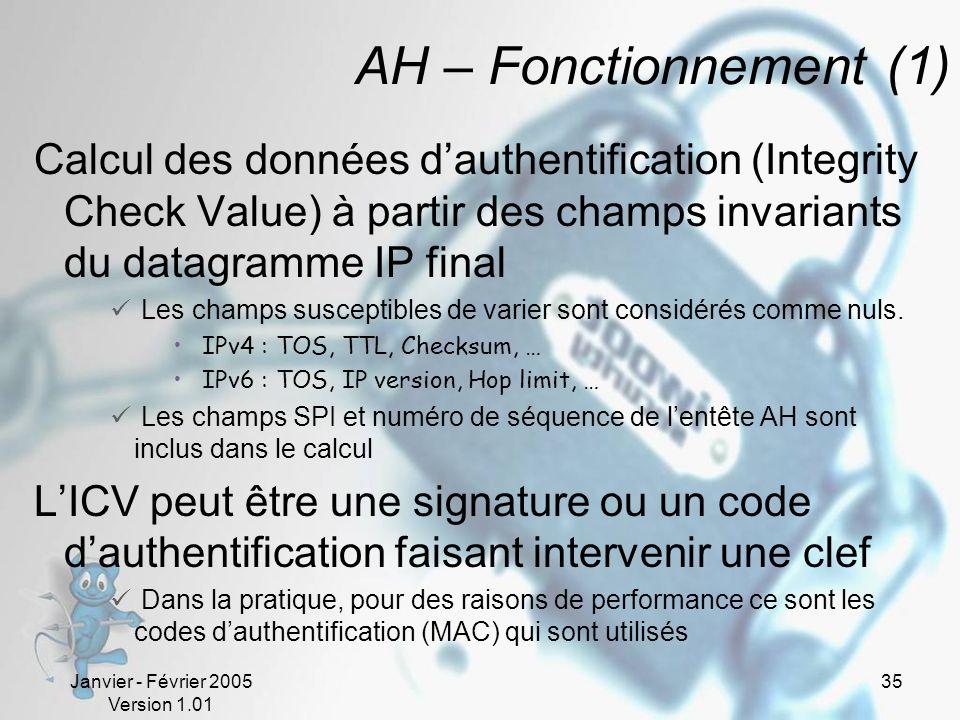 Janvier - Février 2005 Version 1.01 35 AH – Fonctionnement (1) Calcul des données dauthentification (Integrity Check Value) à partir des champs invariants du datagramme IP final Les champs susceptibles de varier sont considérés comme nuls.