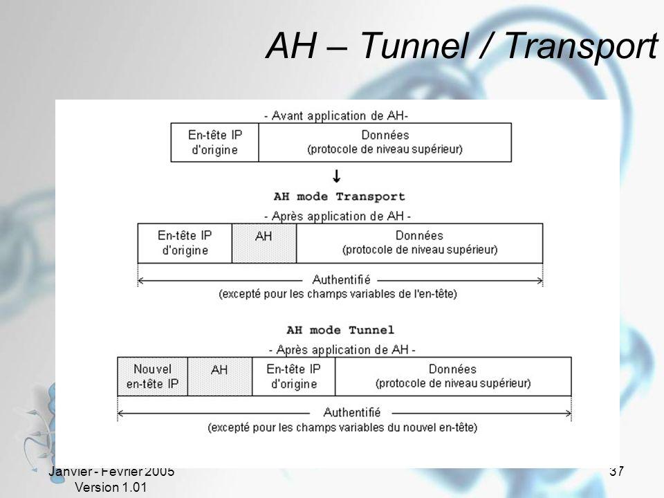 Janvier - Février 2005 Version 1.01 37 AH – Tunnel / Transport