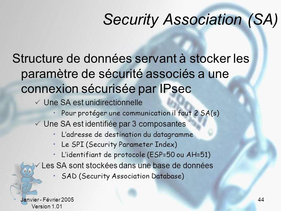 Janvier - Février 2005 Version 1.01 44 Security Association (SA) Structure de données servant à stocker les paramètre de sécurité associés a une connexion sécurisée par IPsec Une SA est unidirectionnelle Pour protéger une communication il faut 2 SA(s) Une SA est identifiée par 3 composantes Ladresse de destination du datagramme Le SPI (Security Parameter Index) Lidentifiant de protocole (ESP=50 ou AH=51) Les SA sont stockées dans une base de données SAD (Security Association Database)