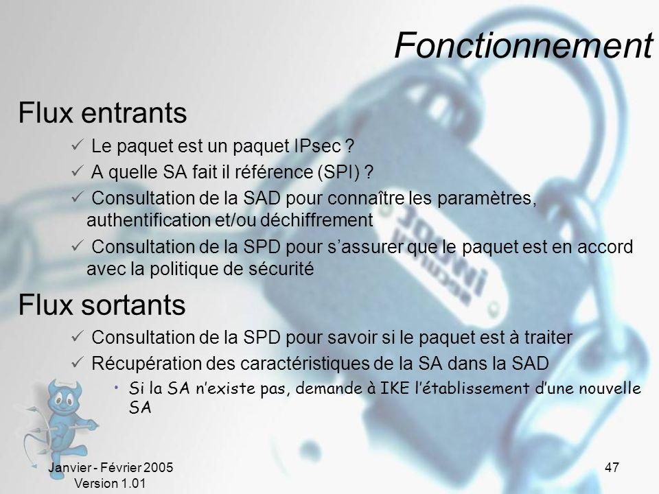 Janvier - Février 2005 Version 1.01 47 Fonctionnement Flux entrants Le paquet est un paquet IPsec .