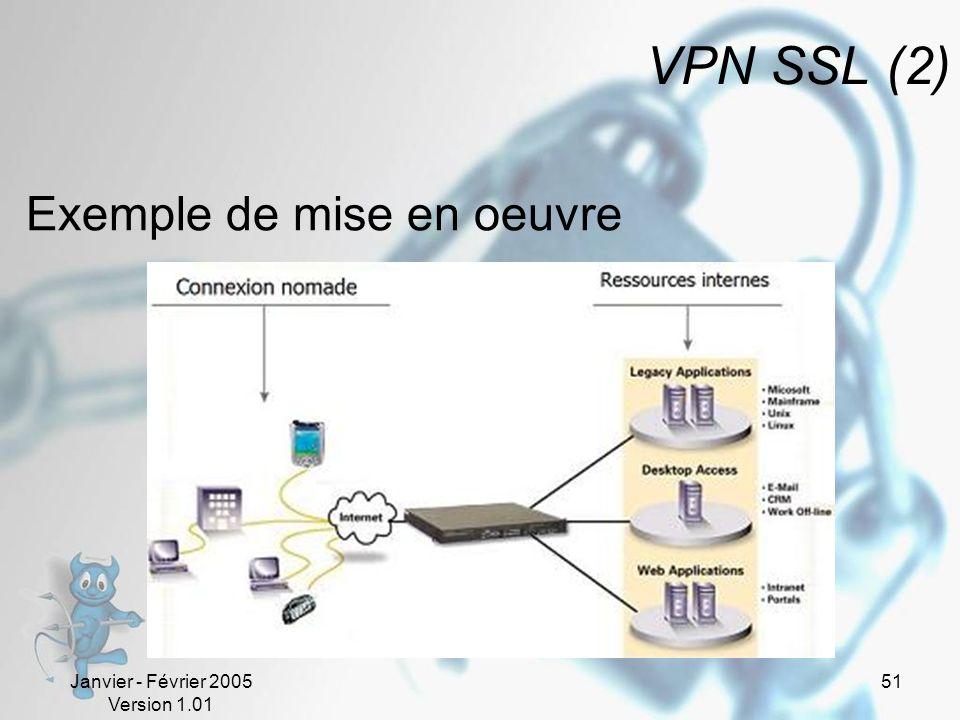 Janvier - Février 2005 Version 1.01 51 VPN SSL (2) Exemple de mise en oeuvre