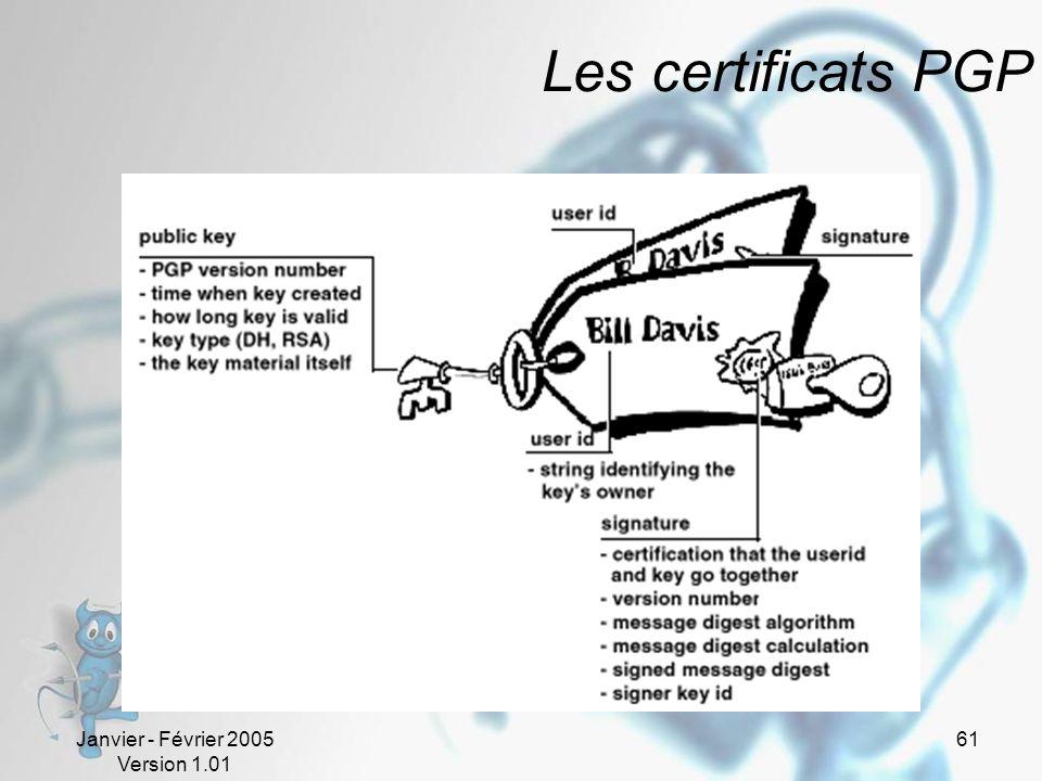 Janvier - Février 2005 Version 1.01 61 Les certificats PGP