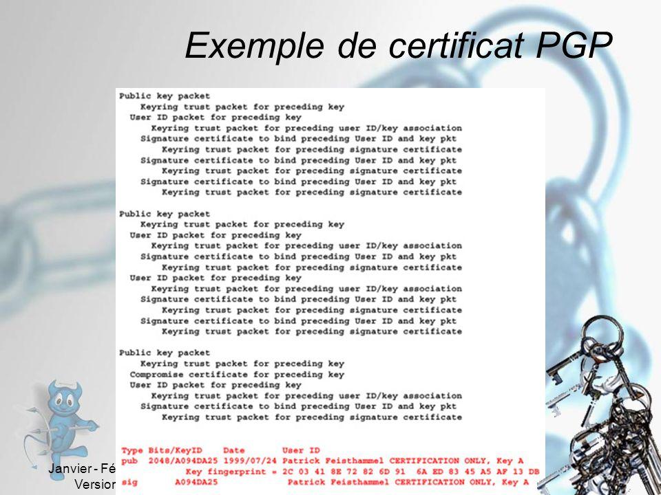 Janvier - Février 2005 Version 1.01 62 Exemple de certificat PGP