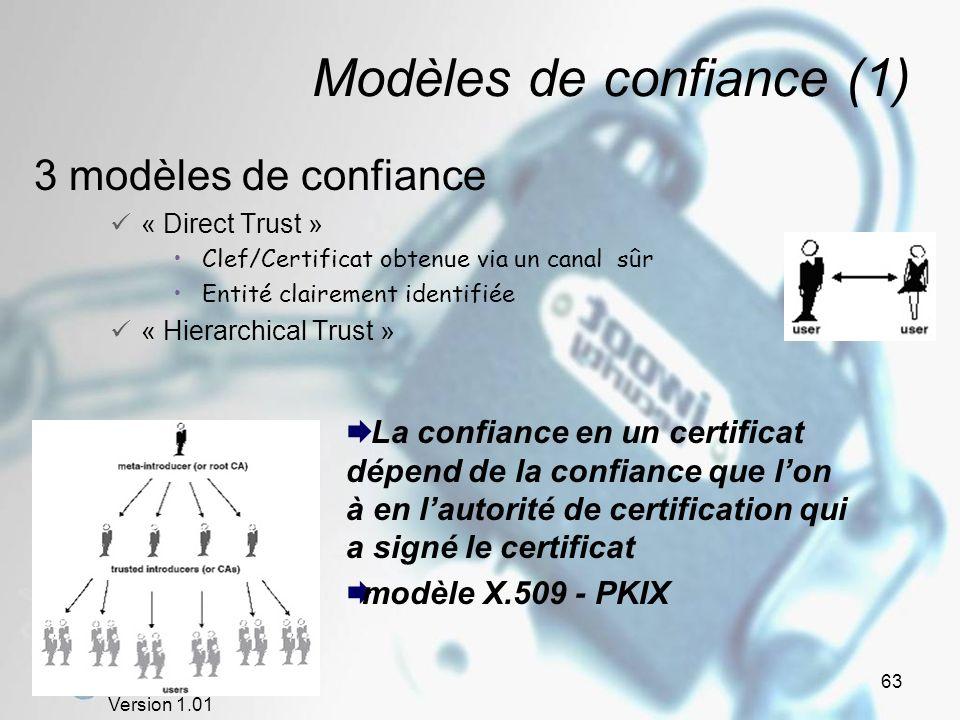Janvier - Février 2005 Version 1.01 63 Modèles de confiance (1) 3 modèles de confiance « Direct Trust » Clef/Certificat obtenue via un canal sûr Entité clairement identifiée « Hierarchical Trust » La confiance en un certificat dépend de la confiance que lon à en lautorité de certification qui a signé le certificat modèle X.509 - PKIX