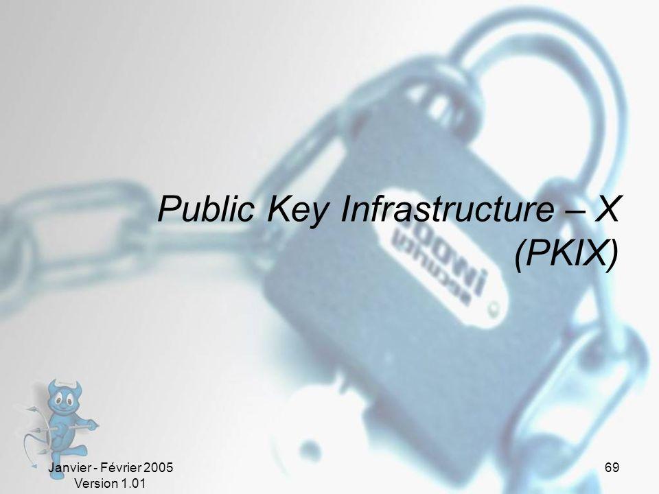 Janvier - Février 2005 Version 1.01 69 Public Key Infrastructure – X (PKIX)