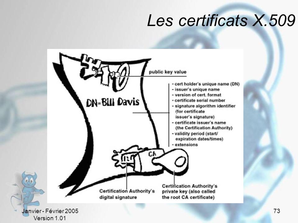 Janvier - Février 2005 Version 1.01 73 Les certificats X.509