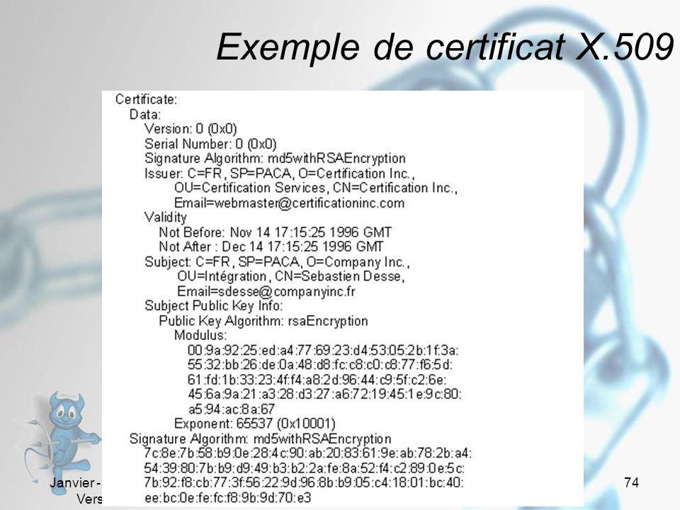 Janvier - Février 2005 Version 1.01 74 Exemple de certificat X.509