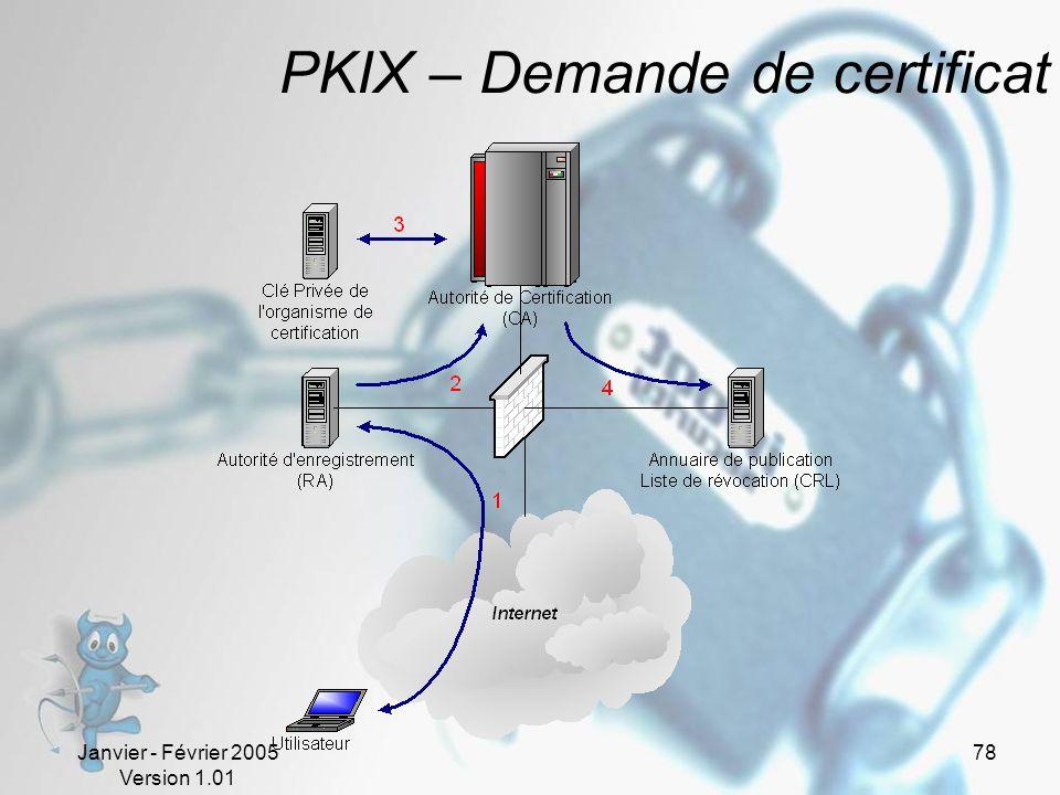 Janvier - Février 2005 Version 1.01 78 PKIX – Demande de certificat