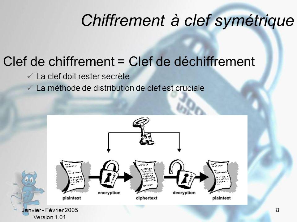 Janvier - Février 2005 Version 1.01 8 Chiffrement à clef symétrique Clef de chiffrement = Clef de déchiffrement La clef doit rester secrète La méthode de distribution de clef est cruciale