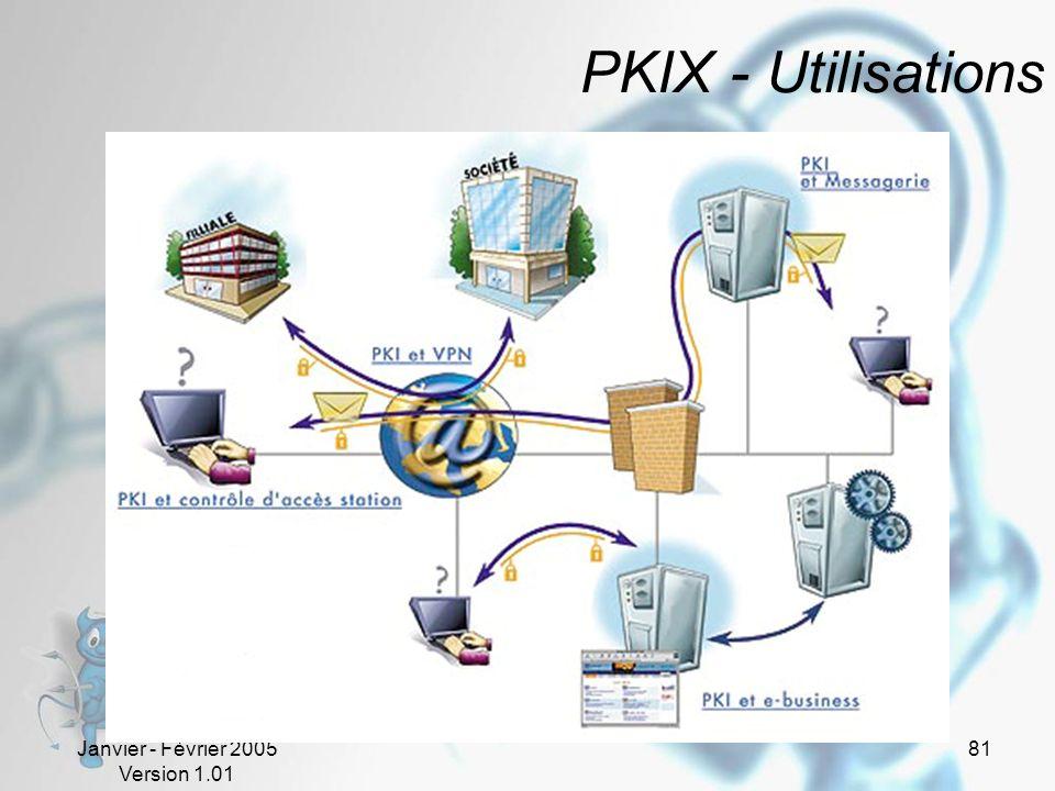 Janvier - Février 2005 Version 1.01 81 PKIX - Utilisations