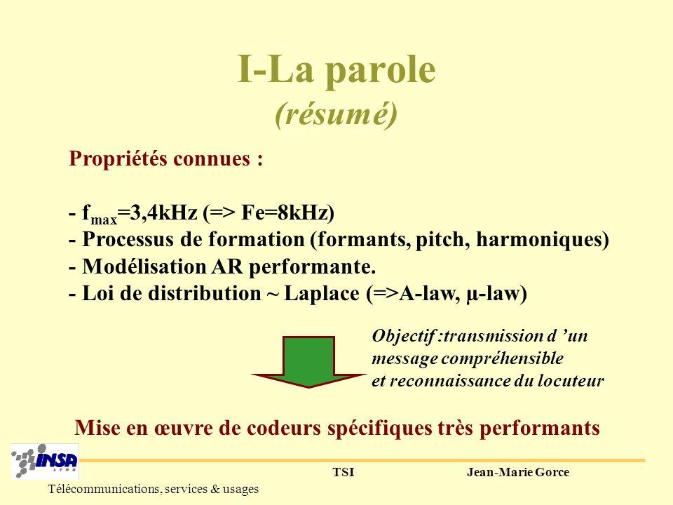 TSIJean-Marie Gorce Télécommunications, services & usages A-Qu est-ce qu un son .