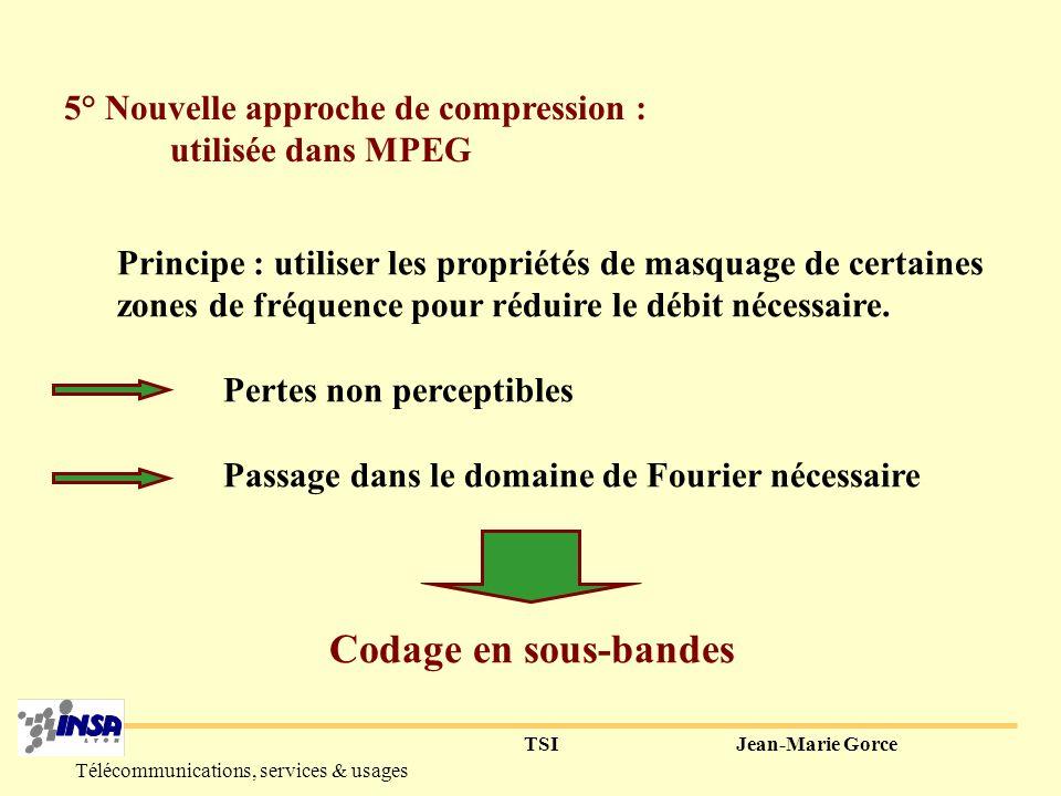 TSIJean-Marie Gorce Télécommunications, services & usages 4° Masquage fréquentiel et temporel