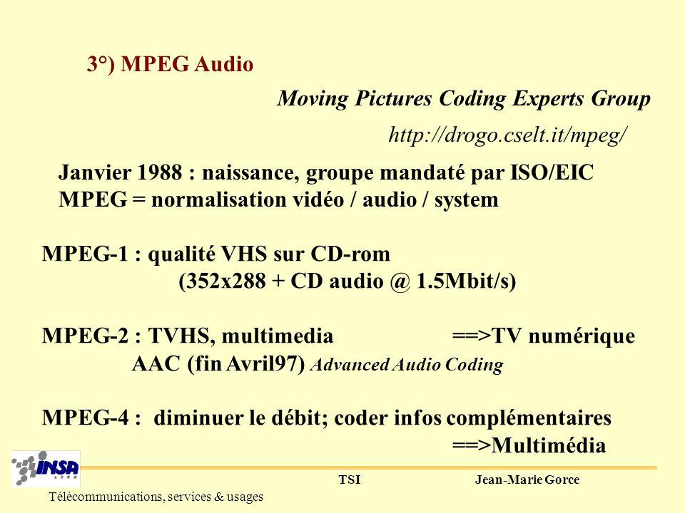 TSIJean-Marie Gorce Télécommunications, services & usages 2°) Objectifs Stockage (CD) : morceau de musique de 50 1.4Mbit/s*50*60=5.05Gbit=630MO Transmission (TVHD, multimedia) : temps réel diminuer le débit pour améliorer les capacités de transmission.